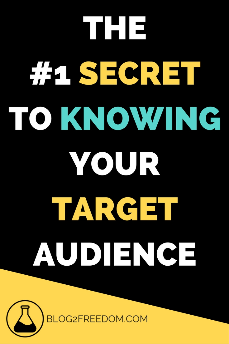 This is a unique way of looking at your target audience. It's amazing how much you can learn from your readers without having to guess.