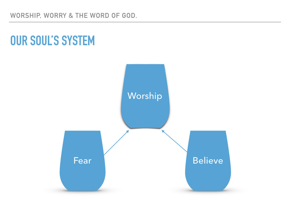 Worship, Worry, and The Word of God III.001.jpeg