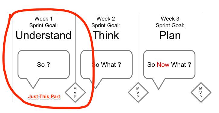 The Upstart way has three parts