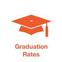 graduation_rates.png