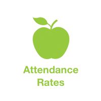 attendance_rates.png