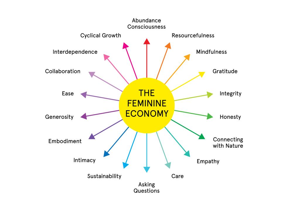 feminine-economy-front.png