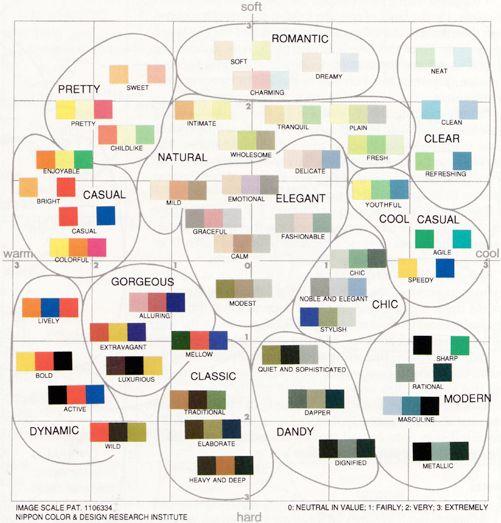 Color Image Scale  Setsuku Horiguchi