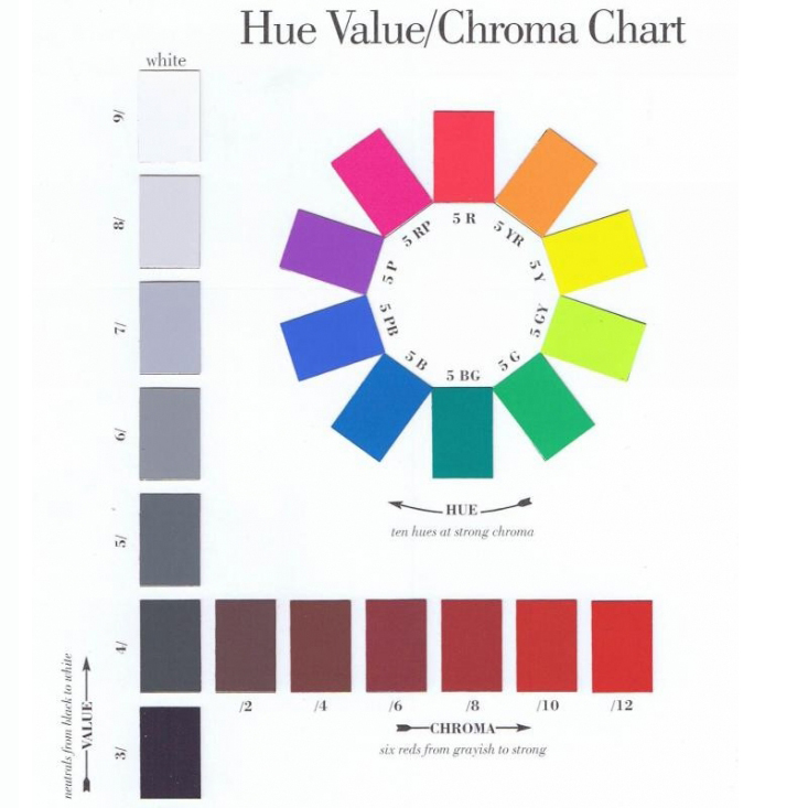 munsell-hue-value-chroma-poster.jpg