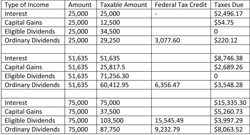 Type-of-Income-Table.jpg