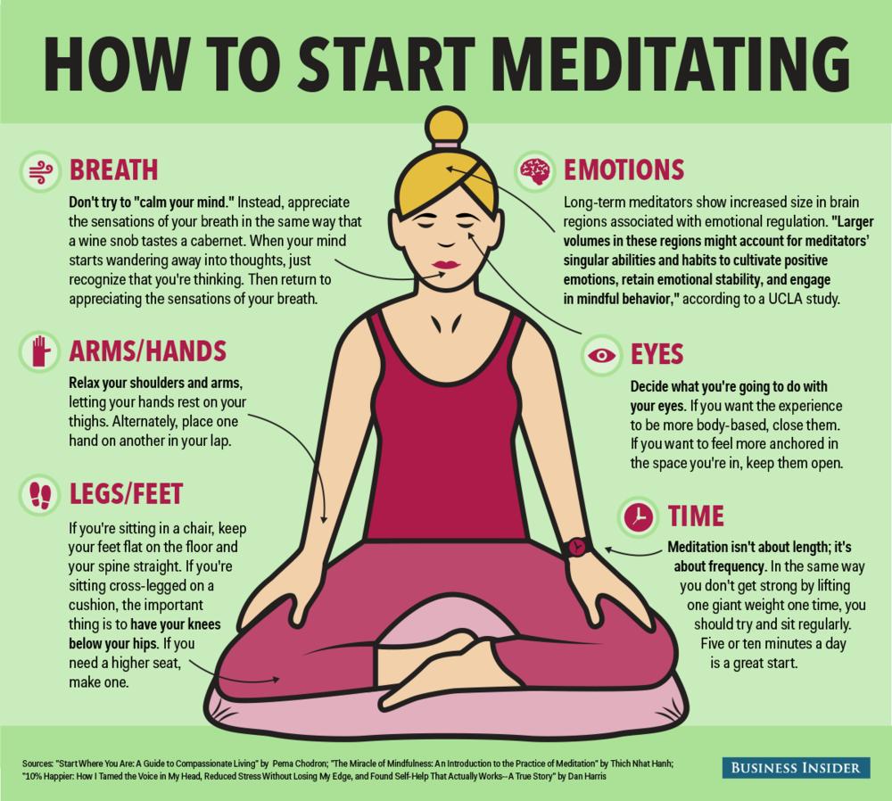 Santa Barbara Recovery Fusion meditation.png