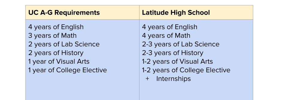 Latitude Presentation.png