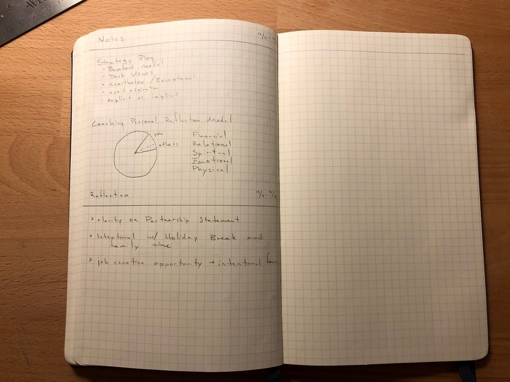 NOTES + REFLECTION - Page 5