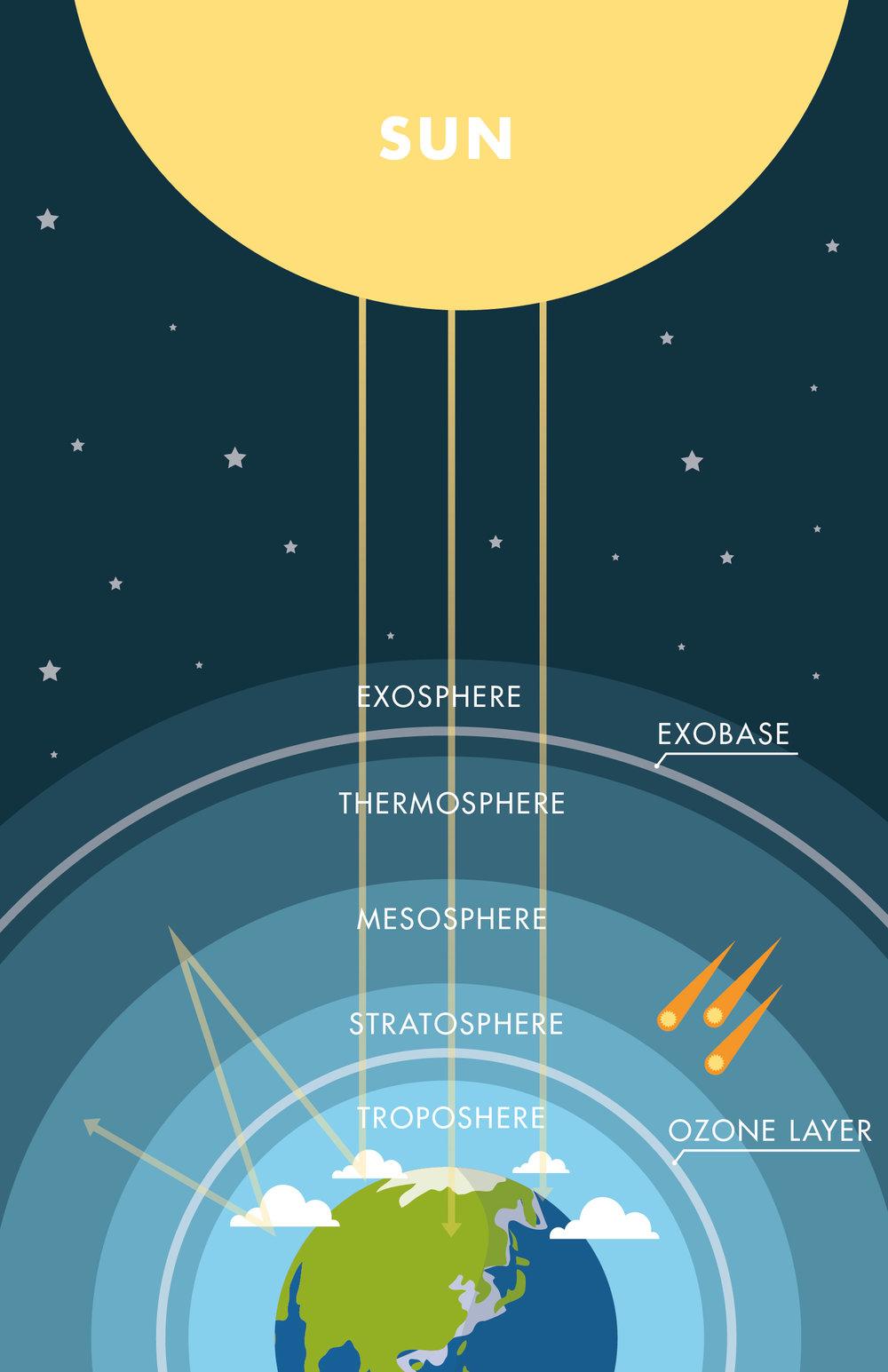 Sun-03.jpg