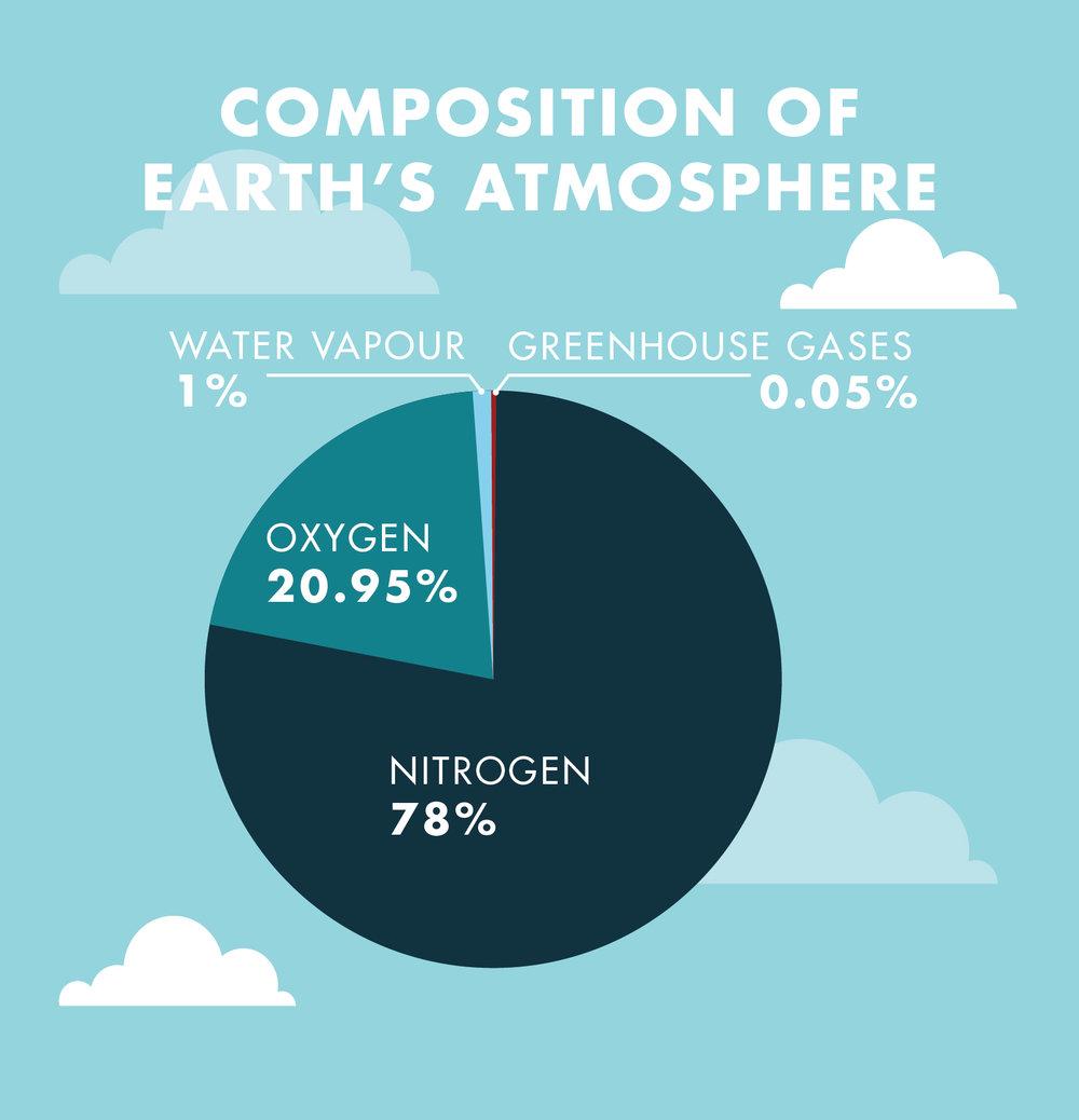 compofearthsatmosphere-04.jpg