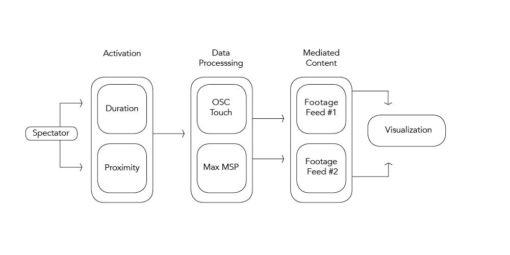 Distention_Diagram-web.jpg