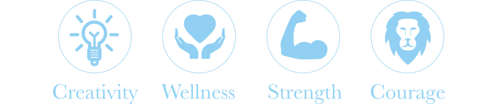 Creativity Strength Wellness Icons 2.png