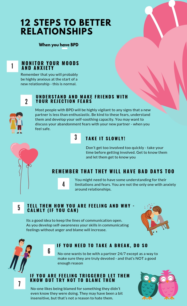 12-steps-to-Healthy-relationships-when-you-have-BPD
