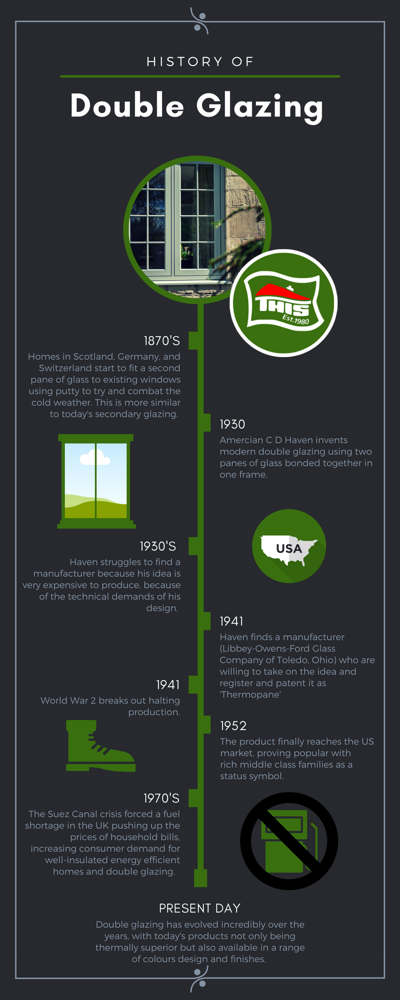 History of Double Glazing (1).png