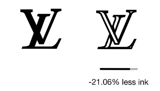 Logo hãng thời trang Louis Vuitton: 21,06%