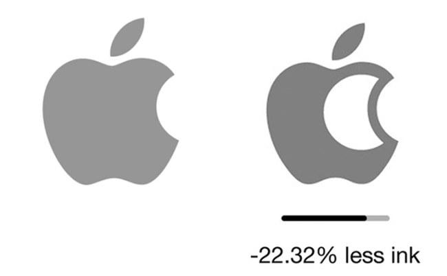 Logo hãng công nghệ Apple: 22,32%