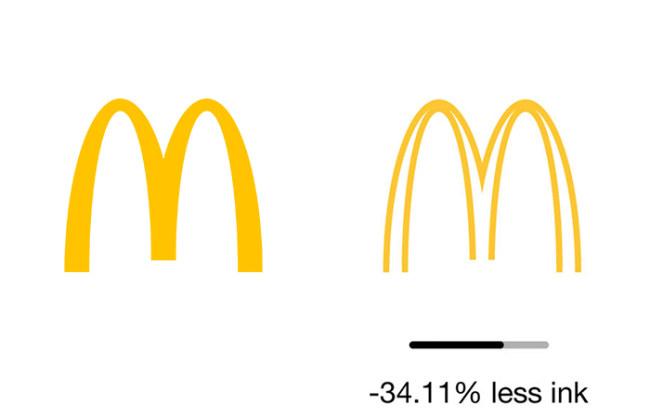 Logo chuỗi cửa hàng thức ăn nhanh McDonald's: 34,11%