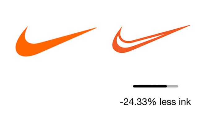 Logo hãng giày Nike: 24,33%