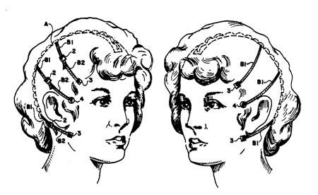 Máy căng da mặt tự động -