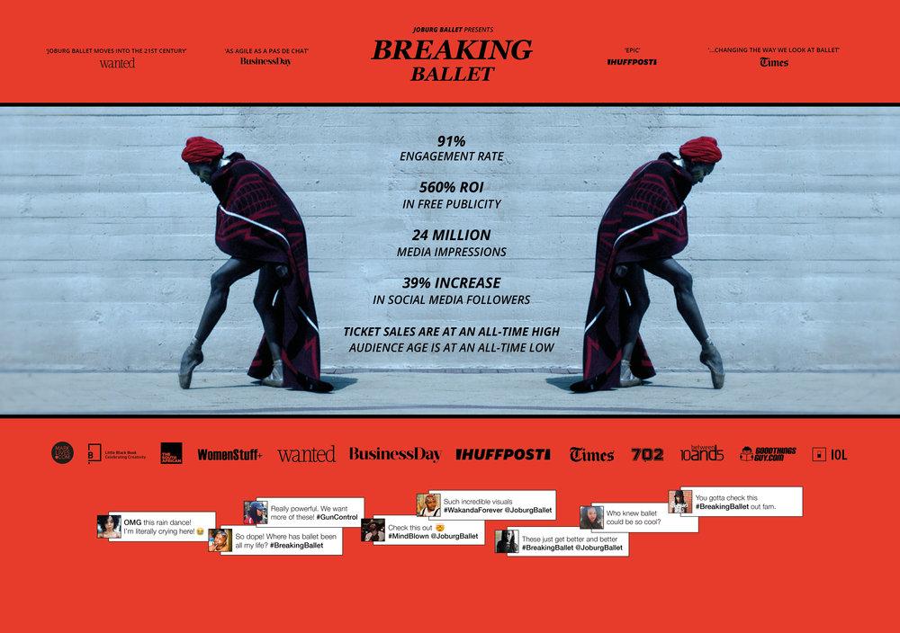 Joburg Ballet-Supporting board.jpg