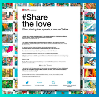 #SHARETHELOVE | AIDES | TBWA\PARIS  DESIGN | Social Engagement -