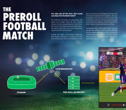 TELENET PLAY SPORTS PREROLL FOOTBAL MATCH | TELENET | tbwa\belgiummedia | leisureMEDIA | Media / Entertainment      -