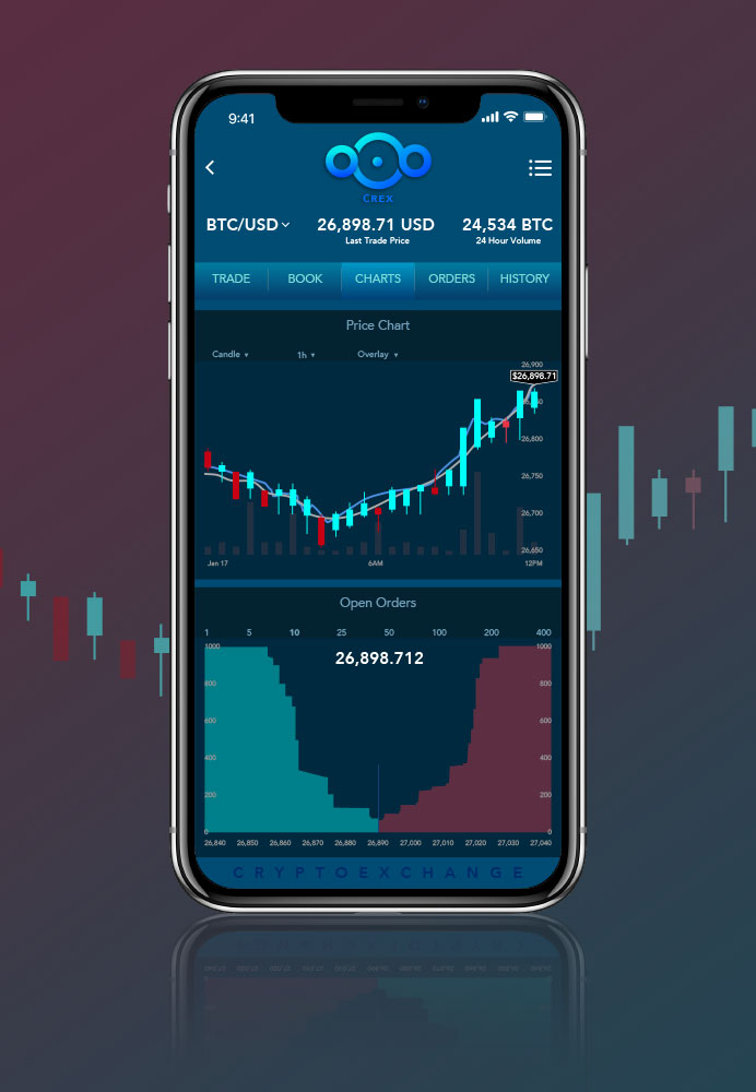 CryptoCurrency app -
