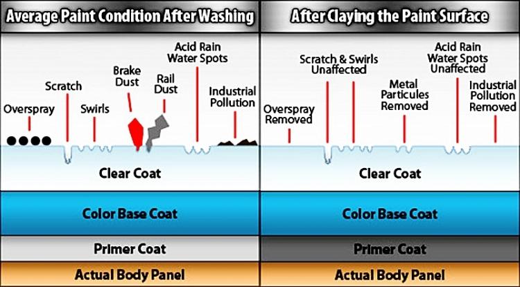Clay Bar Diagram.jpg