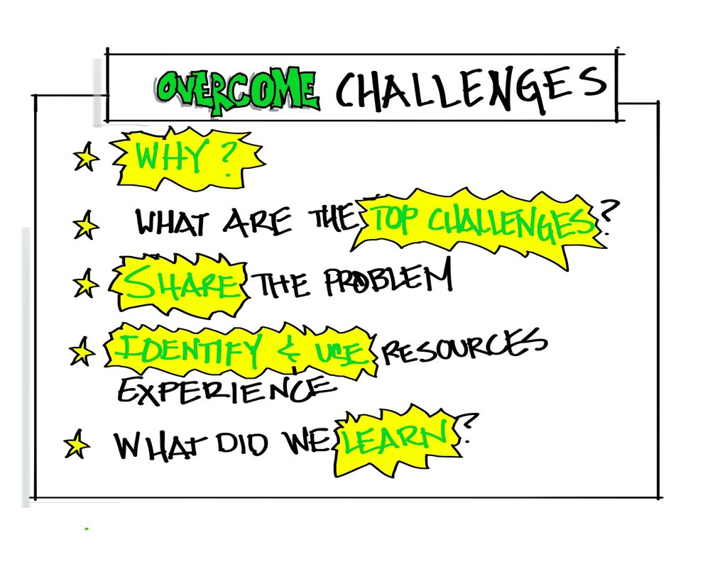 5 - Summary overcome challenges.jpg