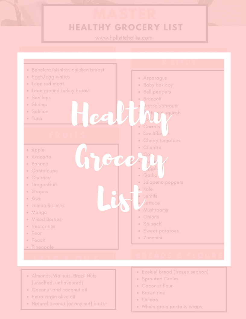 Copy of Healthy Grocery List.jpg