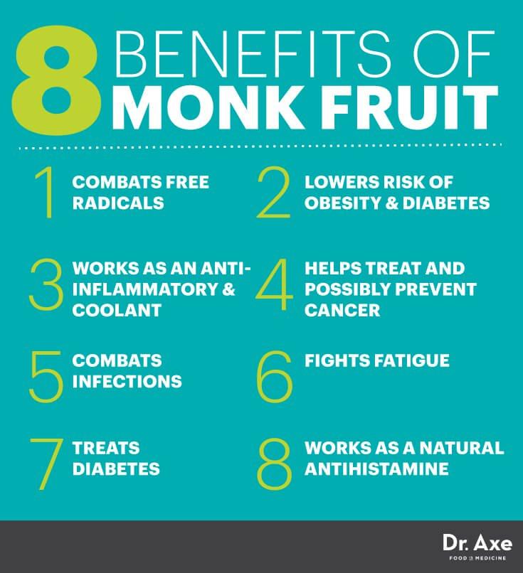 MonkFruitGraphic.jpg
