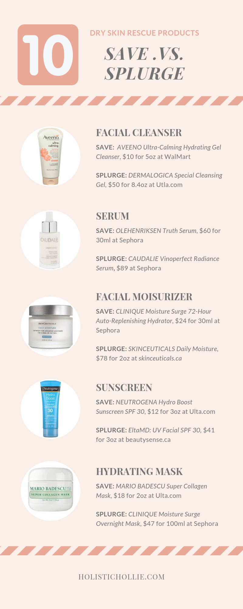 10 dry skin rescue products save vs. splurge.png