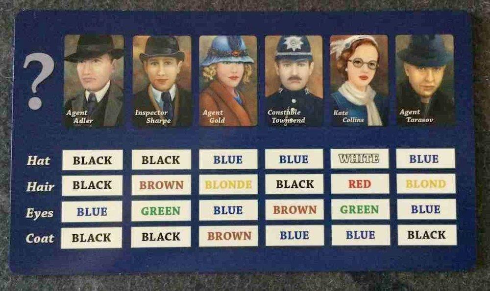 Agent Descriptions