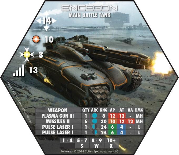 Encegon Tank Combatant Tile