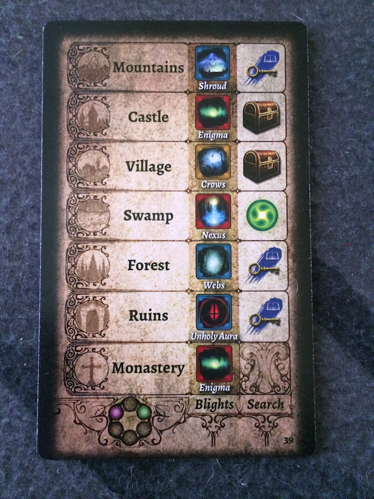 Updated 2nd Edition Map Card
