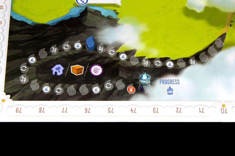 Progress Tracker.jpg