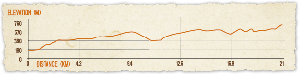 OPF0203 challenge elevations MARATHON2.png