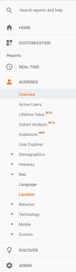 Digital Radar Marketing Agency | Google Analytics