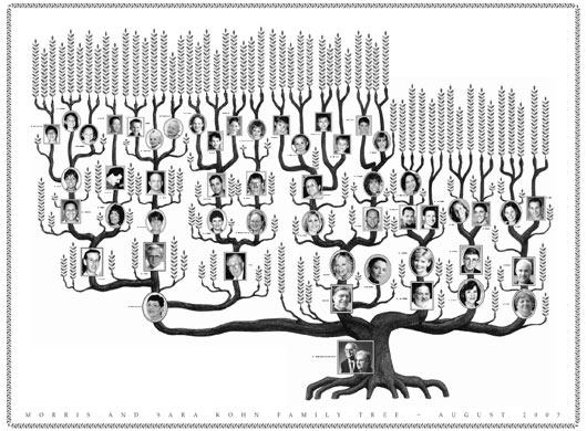 familytree-funky.jpg