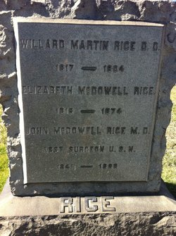 Willard Martin Rice is buried at Woodlands Cemetery, Philadelphia, Pennsylvania.