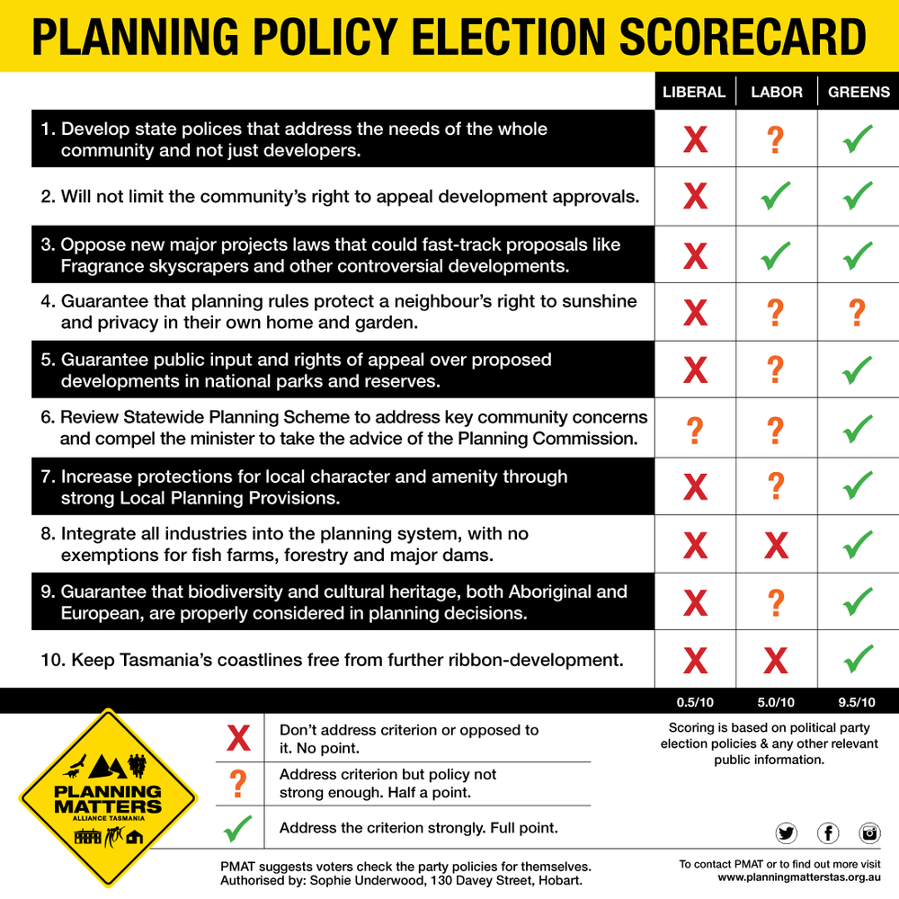 PMAT-Election-Scorecard-1080.png