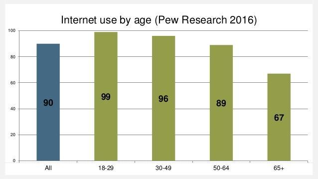 pew age .jpg