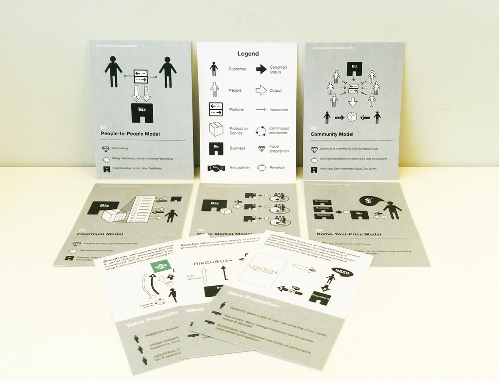 Business Model Card Set