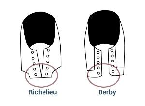 Différence_laçage_derby_richelieu