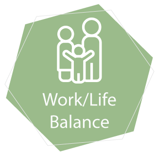 Redefining work/life productivity and wellness