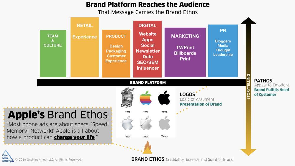 Apple Ethos.001.jpeg