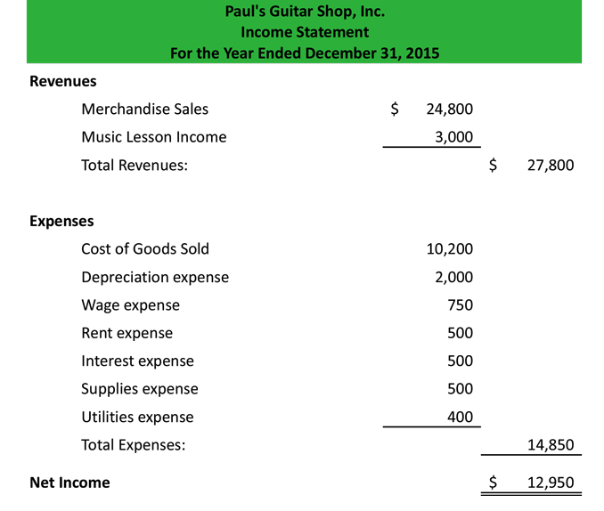 Small Business Income Statement Exampleu0026nbsp;
