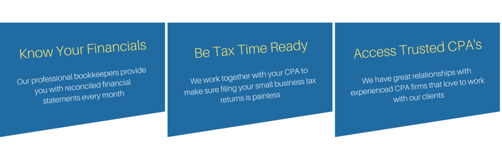 Know your Financials, Be Tax Ready and access trusted Cpa's