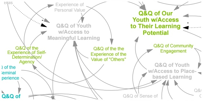 Youth Access lever map.jpeg