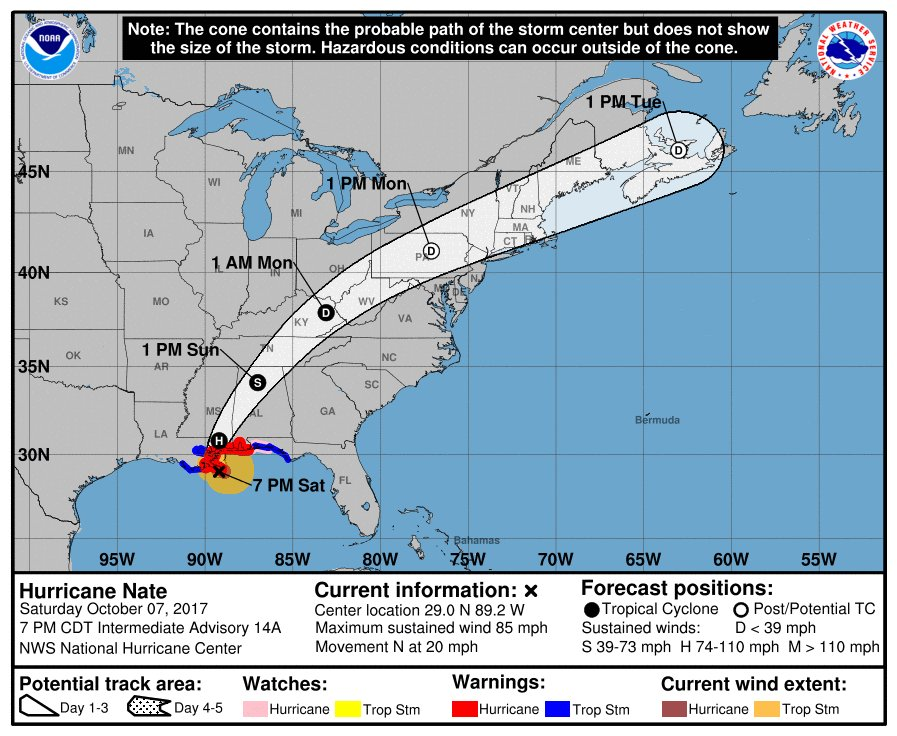 Pictured: Hurricane Nate storm track (Source: NOAA)